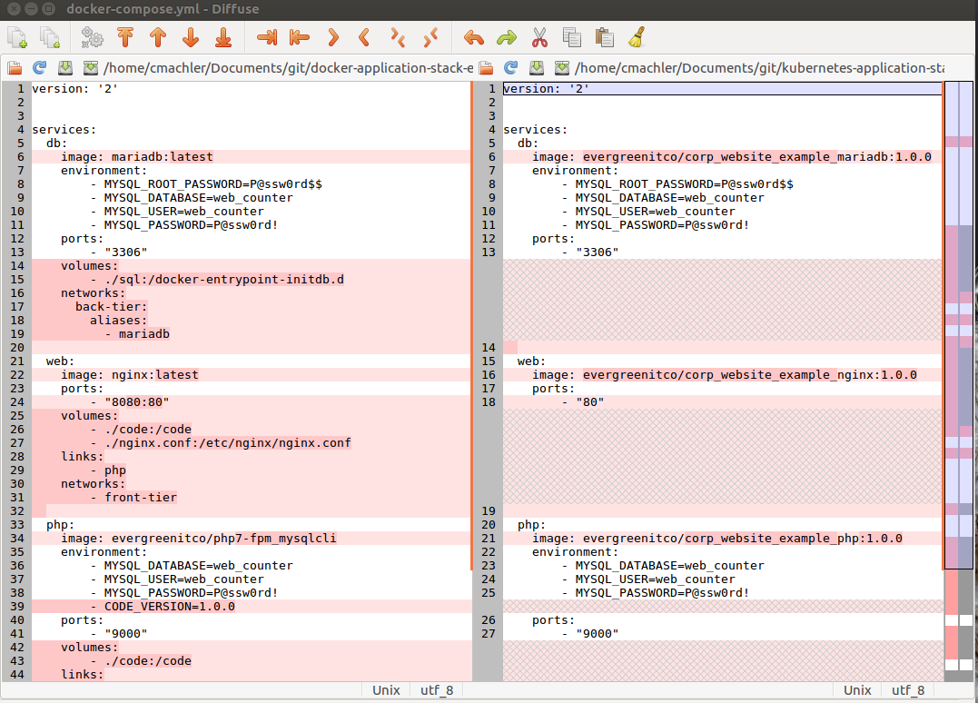 Left: Original docker-compose.yml file.  Right: kompose docker-compose.yml file.